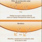 Protector solar fx 30. Filtros solares: Existen dos tipos de filtros solares: físicos y sintéticos.